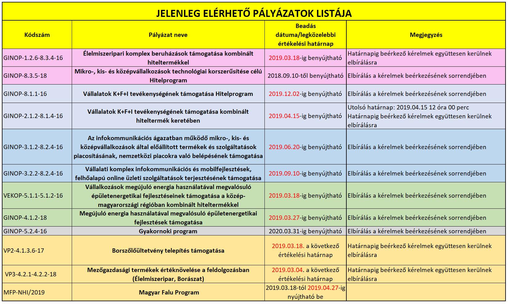 helmint fejlesztési ciklus