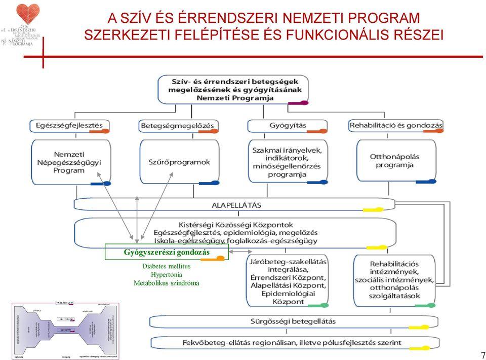 enterobiosis gondozás emberi léptékű paraziták