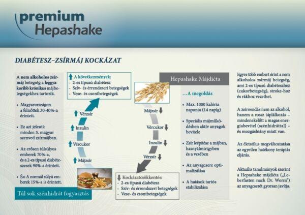 A méregtelenítés 3 alapvető lépése