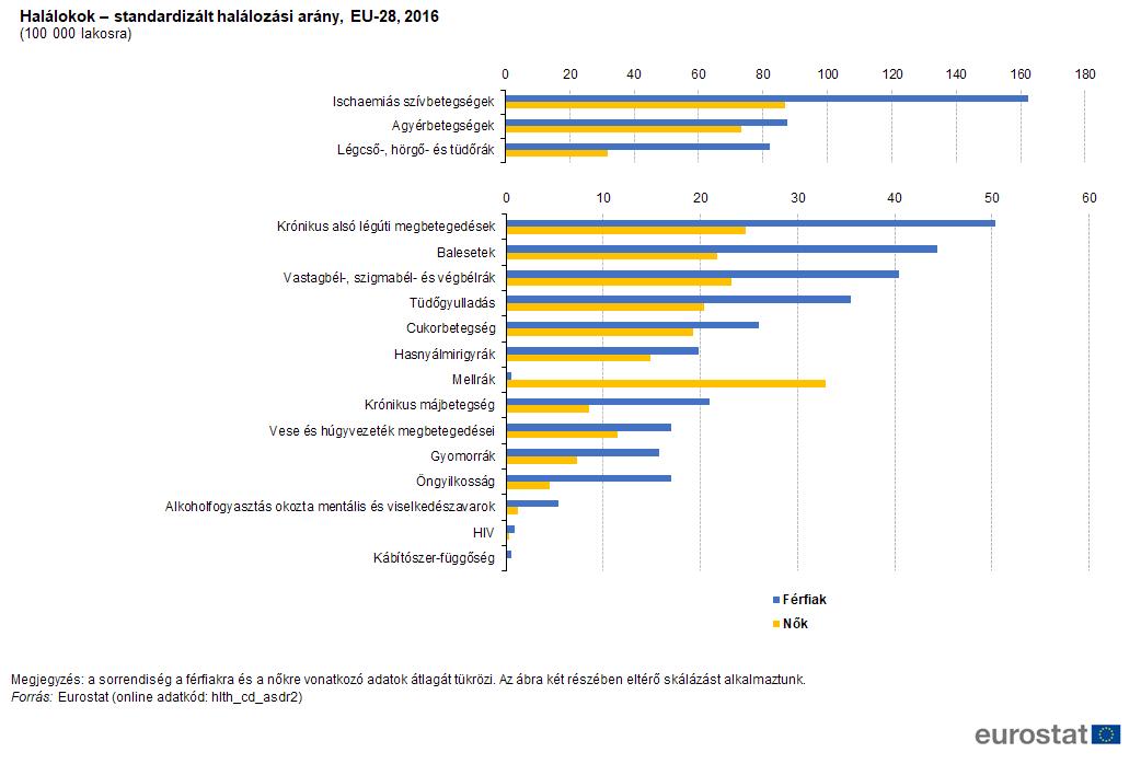 helmint fertőzés statisztikák)