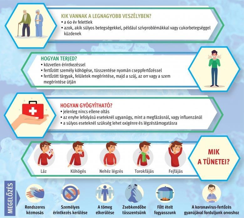 Felnőttkori enterobiasis - tünetek és kezelés