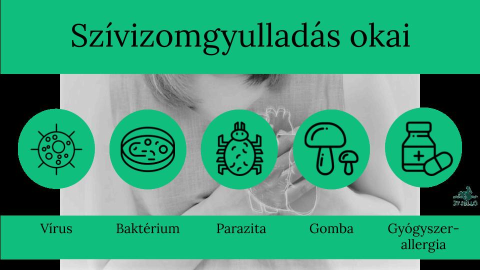 dezintox parazita gyógyszeres kezelés