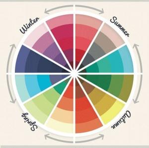 milyen színű a körféreg giardia kat forum