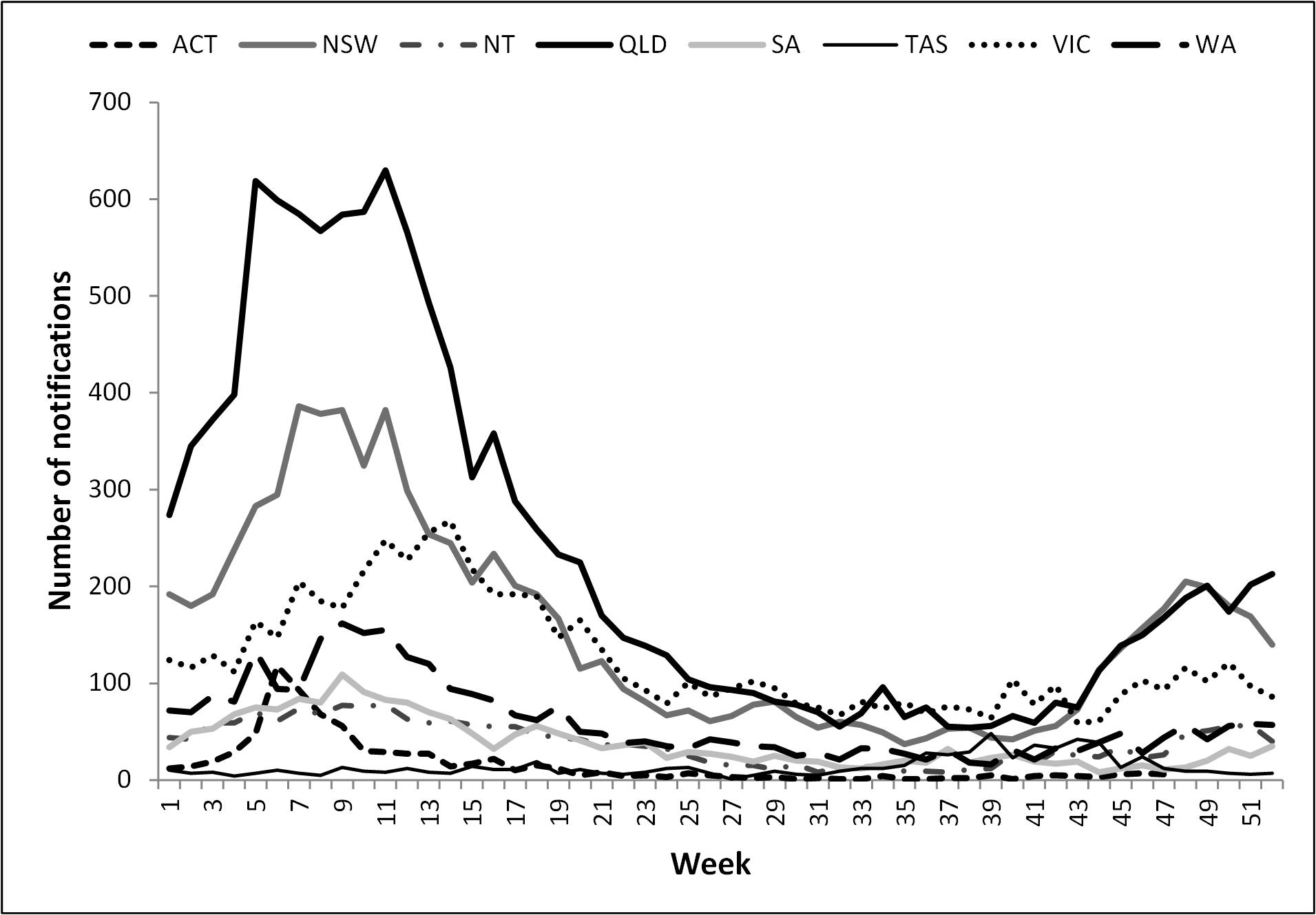 giardia outbreak nsw