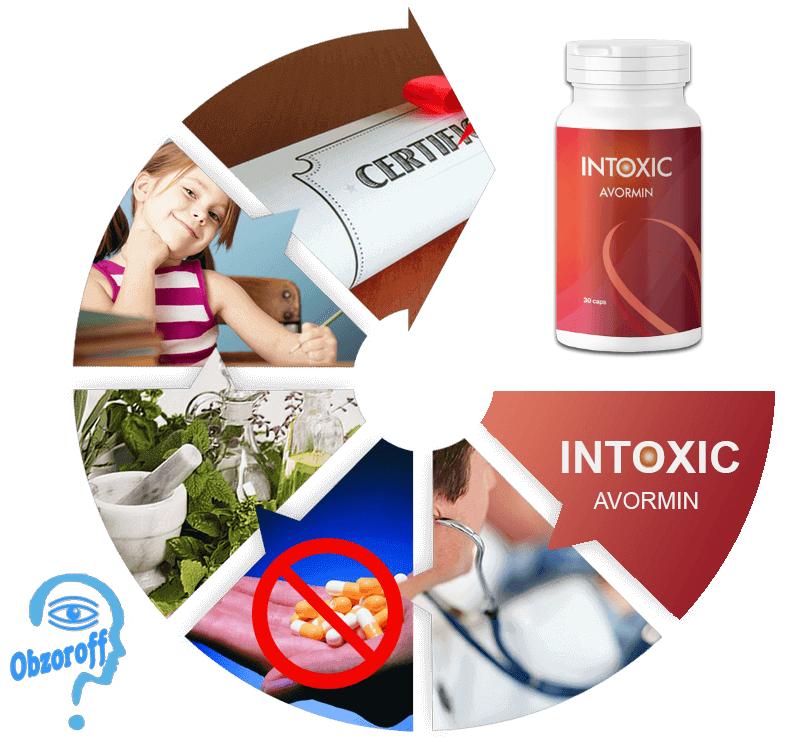 gyógyítani az intonix parazitákat